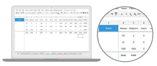 Учет финансов по счетам в Гугл Таблице
