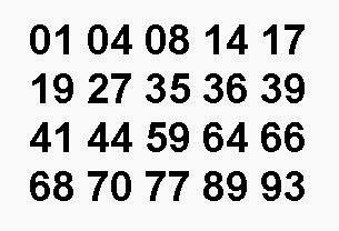 Resultado da LotoMania 1429