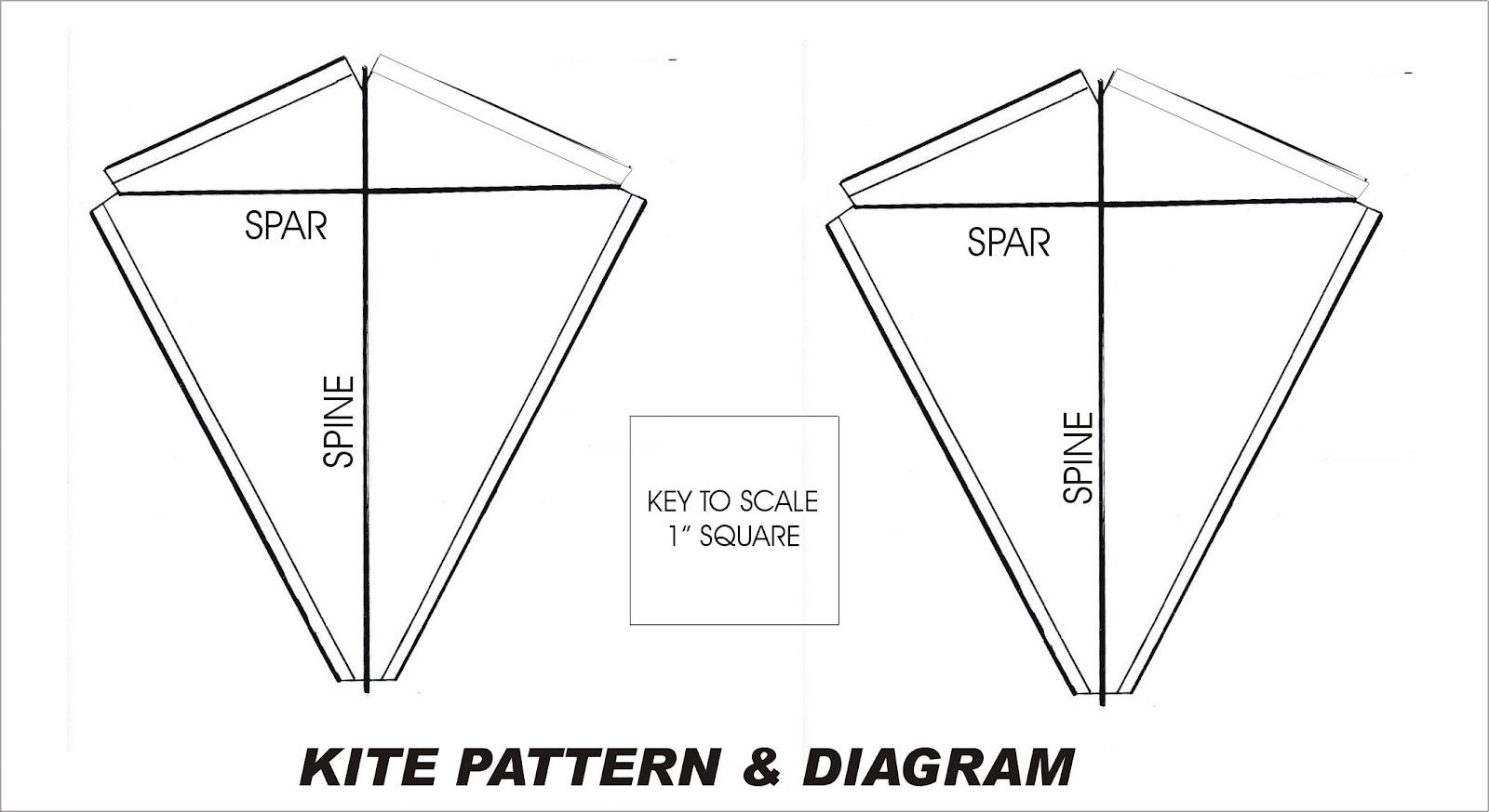 printable kite template search results calendar 2015. Black Bedroom Furniture Sets. Home Design Ideas