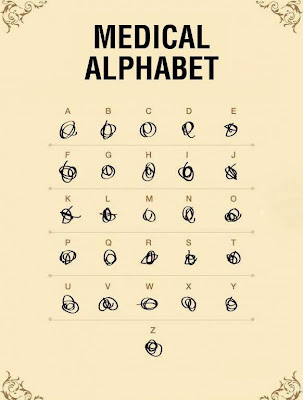 Medical Alphabet chart of illegible writing by doctors.