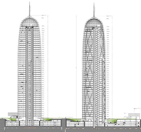 el sistema estructural de la torre de doha est compuesto por una estructura perimetral de pilares de hormign armado en forma de x esta enorme estructura