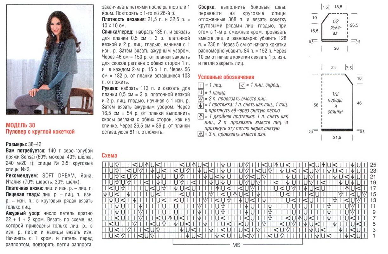 Схемы с описанием вязания кокеток спицами 823