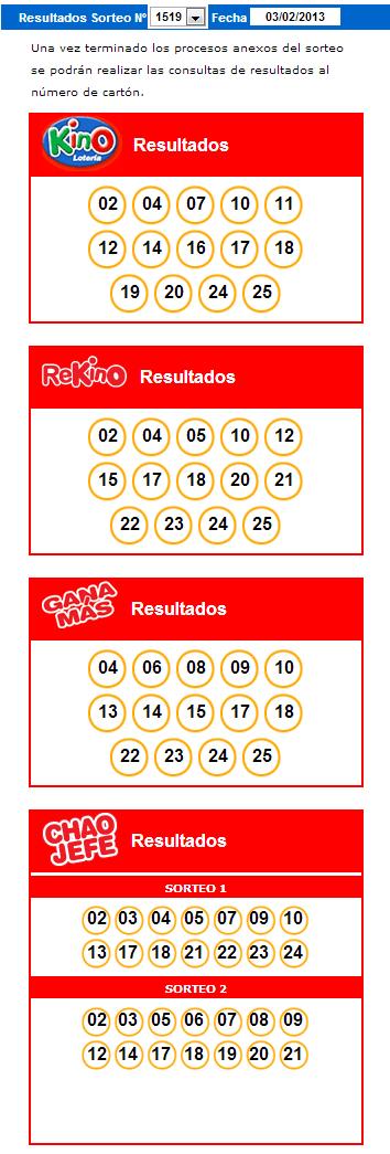 Resultados Kino Sorteo 1519 Fecha 03/02/2013