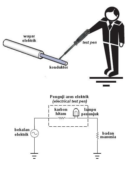 Cara Kerja Obeng Test Pen