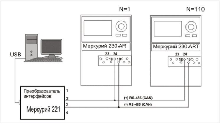 """Рис.3. Интерфейсные подключения для счётчиков  """"Меркурий 230 ART """" с внутренним источником питания интерфейса..."""