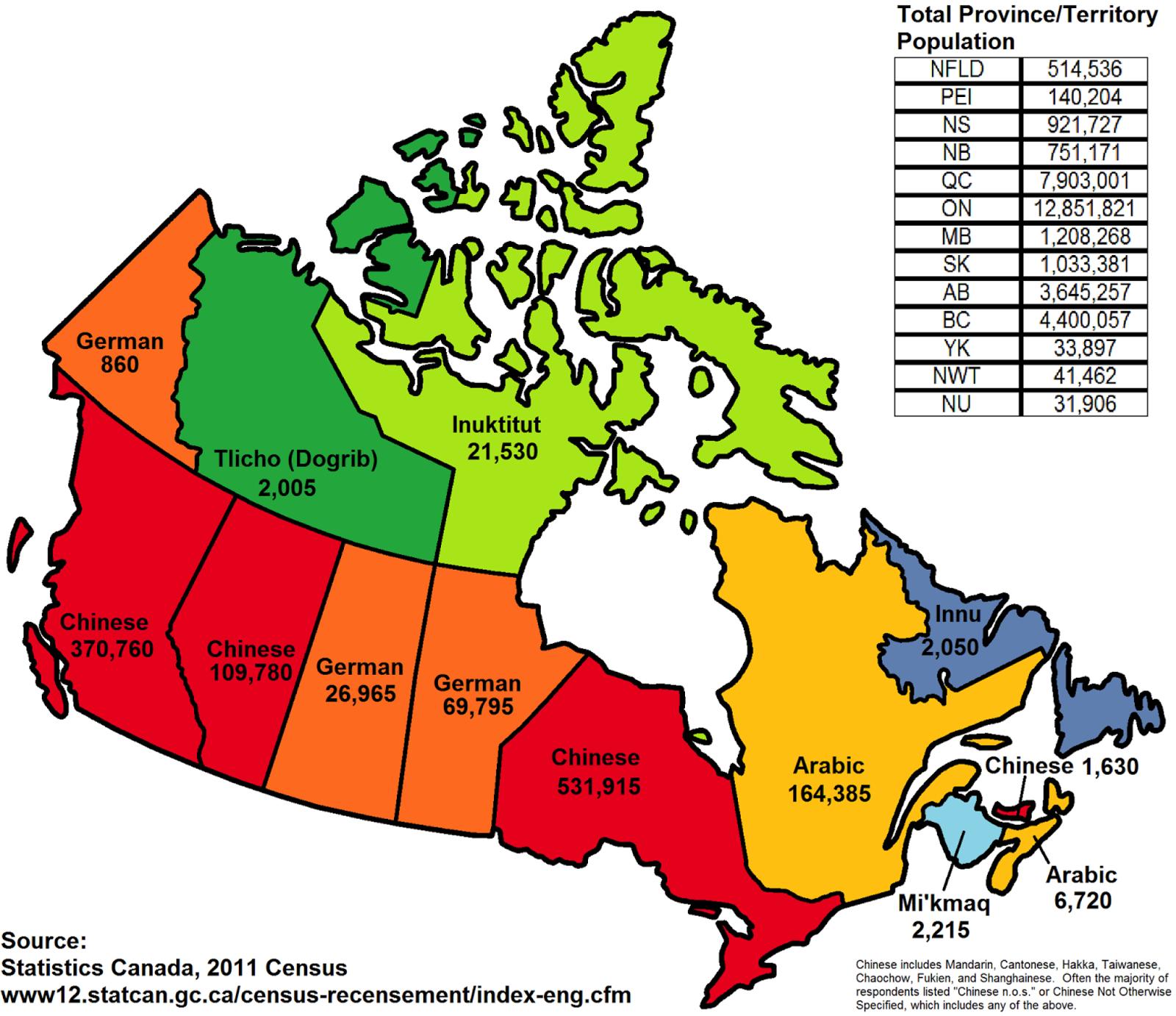 Minority Language Rights Minority Languages in