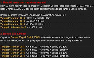Event Terbaru Point Blank PB Garena Indonesia