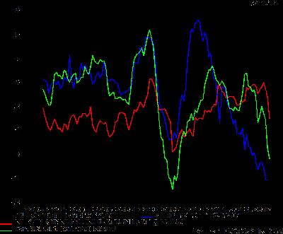 Beleggen Op De Golven Deflatie Dreigt In Europa Japanification Volgens Joachim Fels