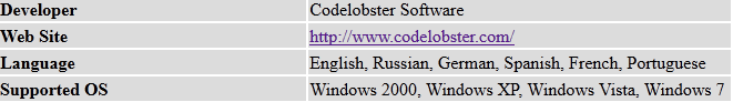 codelobster sofware