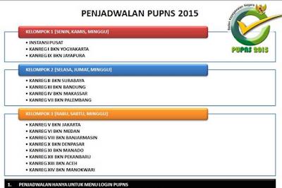 Rincian jadwal PUPNS yang diumumkan oleh BKN