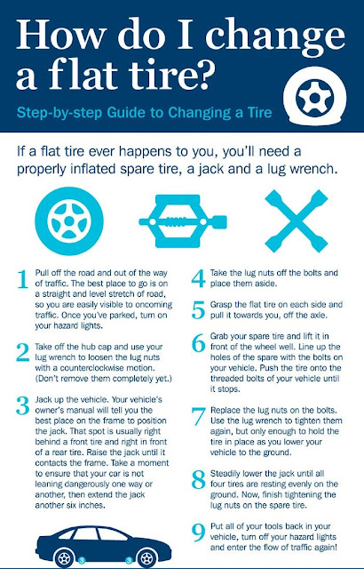 how to change your tire speech Tire and tyre both mean a covering for a wheel, usually made of rubber  oddly,  this change was made by british english speakers, and was hotly criticized by   can be so insular and out of touch with the rest of the english speaking world.