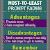 Pros and Cons of Most-to-Least Prompt Fading: Effective ABA Instructional Interventions