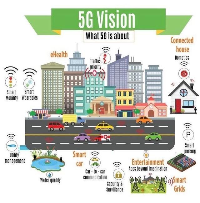 Apakah Visi Jaringan #5G ?