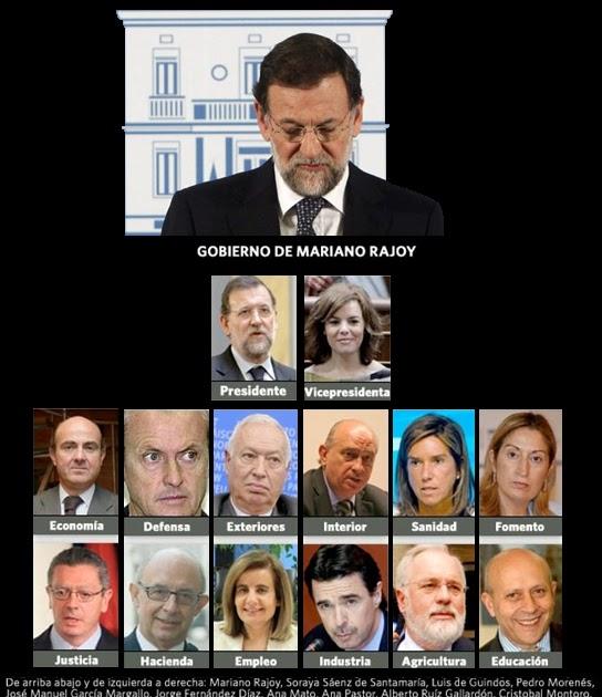 Verguenza politica ministros del gobierno de mariano rajoy for Ministros del gobierno