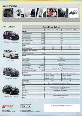 Spesifikasi Daihatsu Sirion