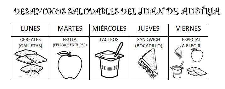 DESAYUNOS SALUDABLES...