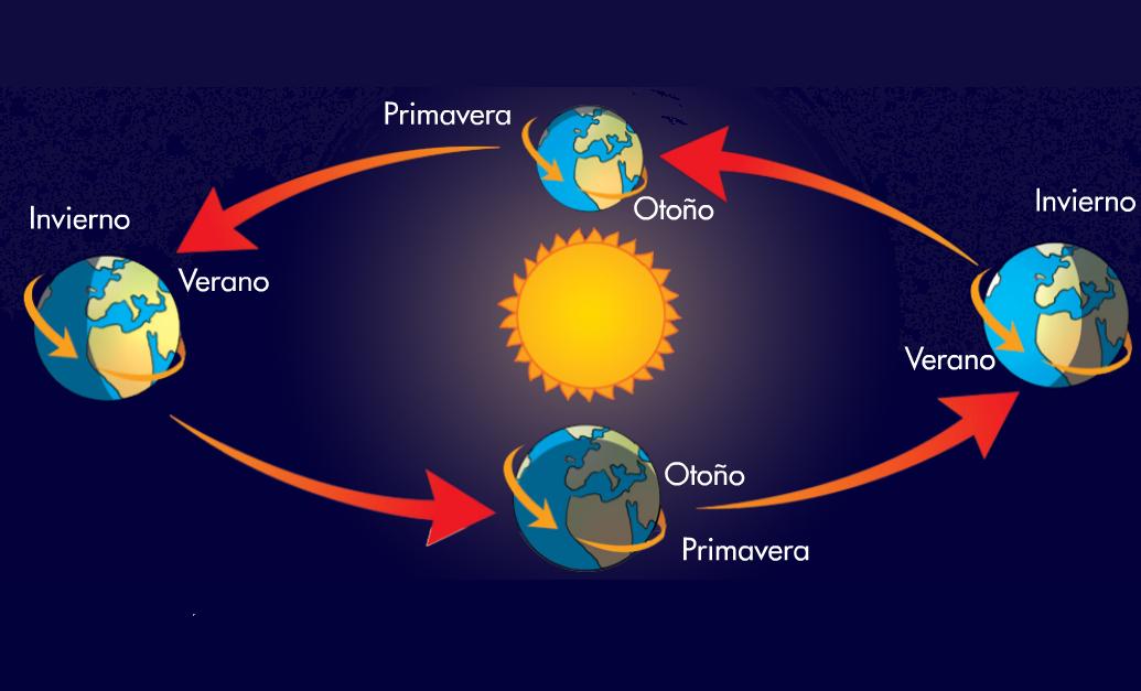 http://www.primerodecarlos.com/SEGUNDO_PRIMARIA/octubre/Anabel_F/universo/U03_055_01new-Mov_traslacion/visor.swf