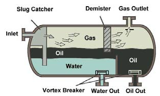 Engine Number Decoder additionally Underground Fuel Tank Diagram moreover Zambezi River Location also Ducellier Citroen Unique Voltage Regulator Circuit Diagram By John Titus besides Picture Diagram Of A Torch Powerpoint. on chevrolet wiring diagram