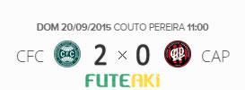 O placar de Coritiba 2x0 Atlético-PR pela 27ª rodada do Brasileirão 2015