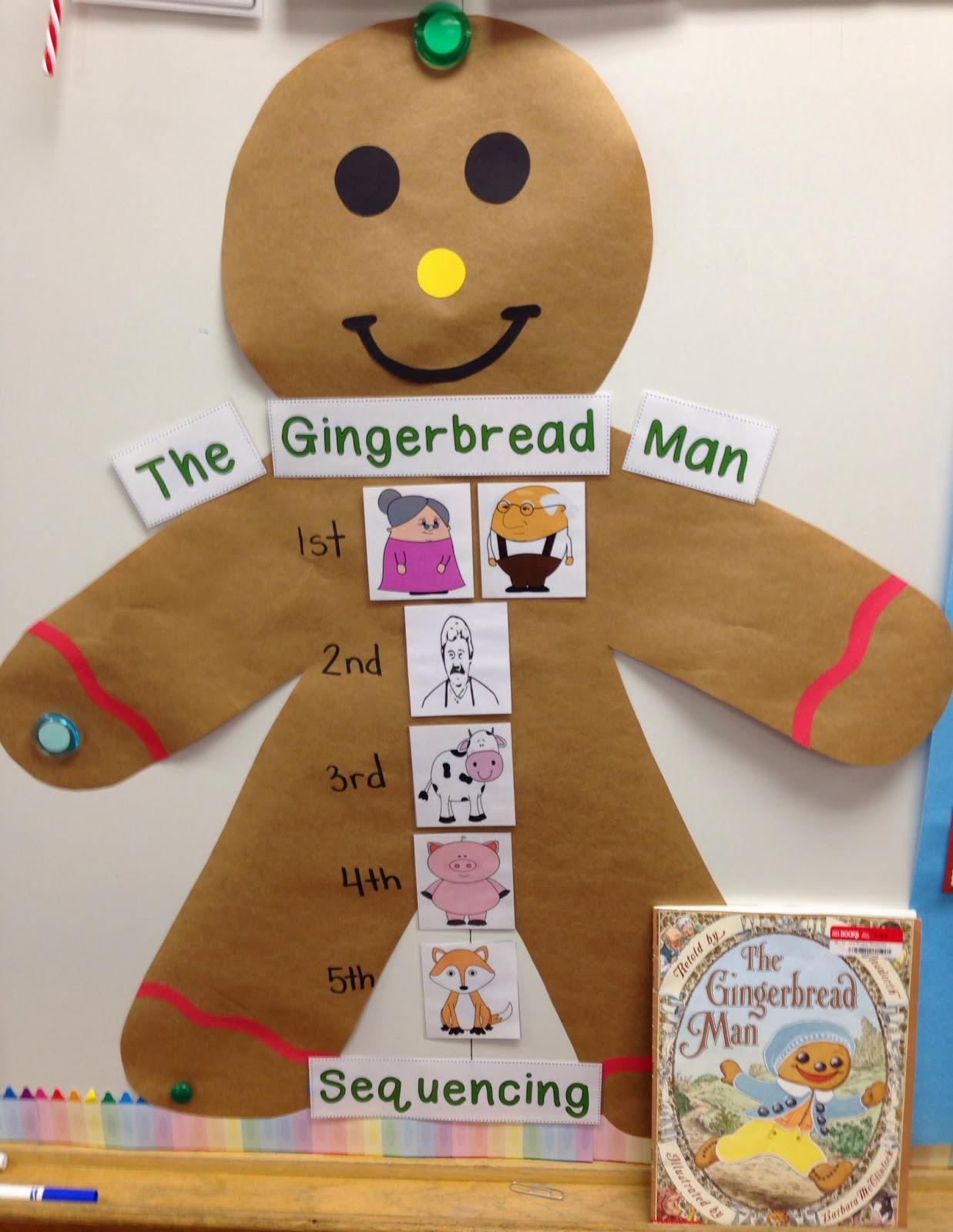 gingerbread activities preschool a spoonful of learning gingerbread 685