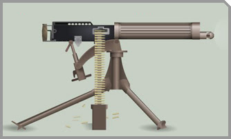 world war 1 machine guns