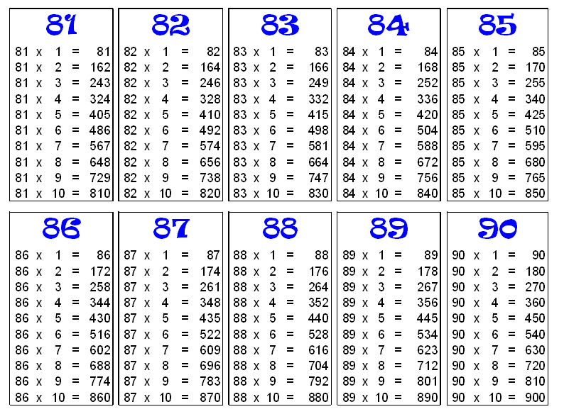 Common worksheets multiplication tables 1 to 30 for Table de 85 multiplication