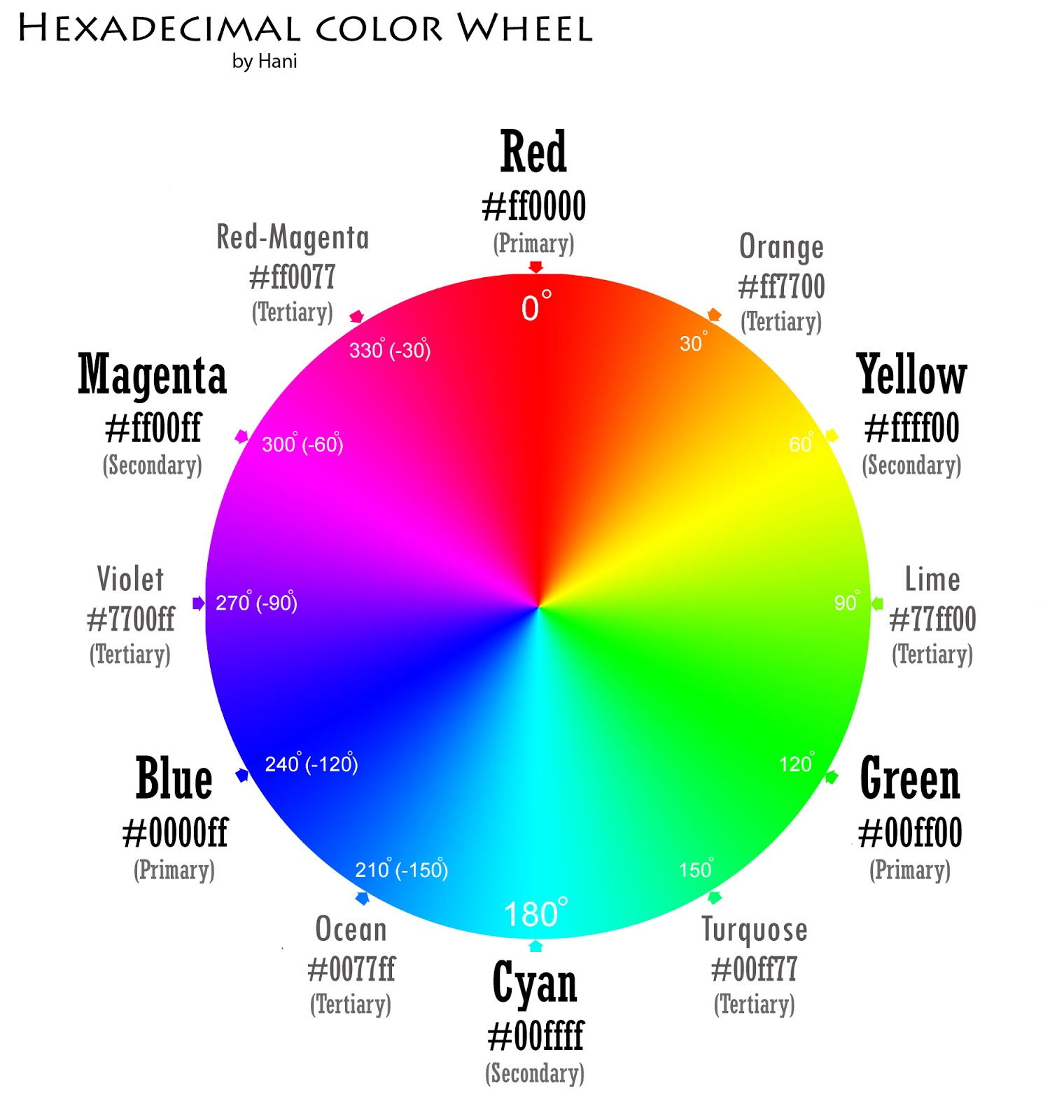 Turquoise Color Shades With Hex And Rgb Decimal Color: Myspace Color Code Chart Rgb