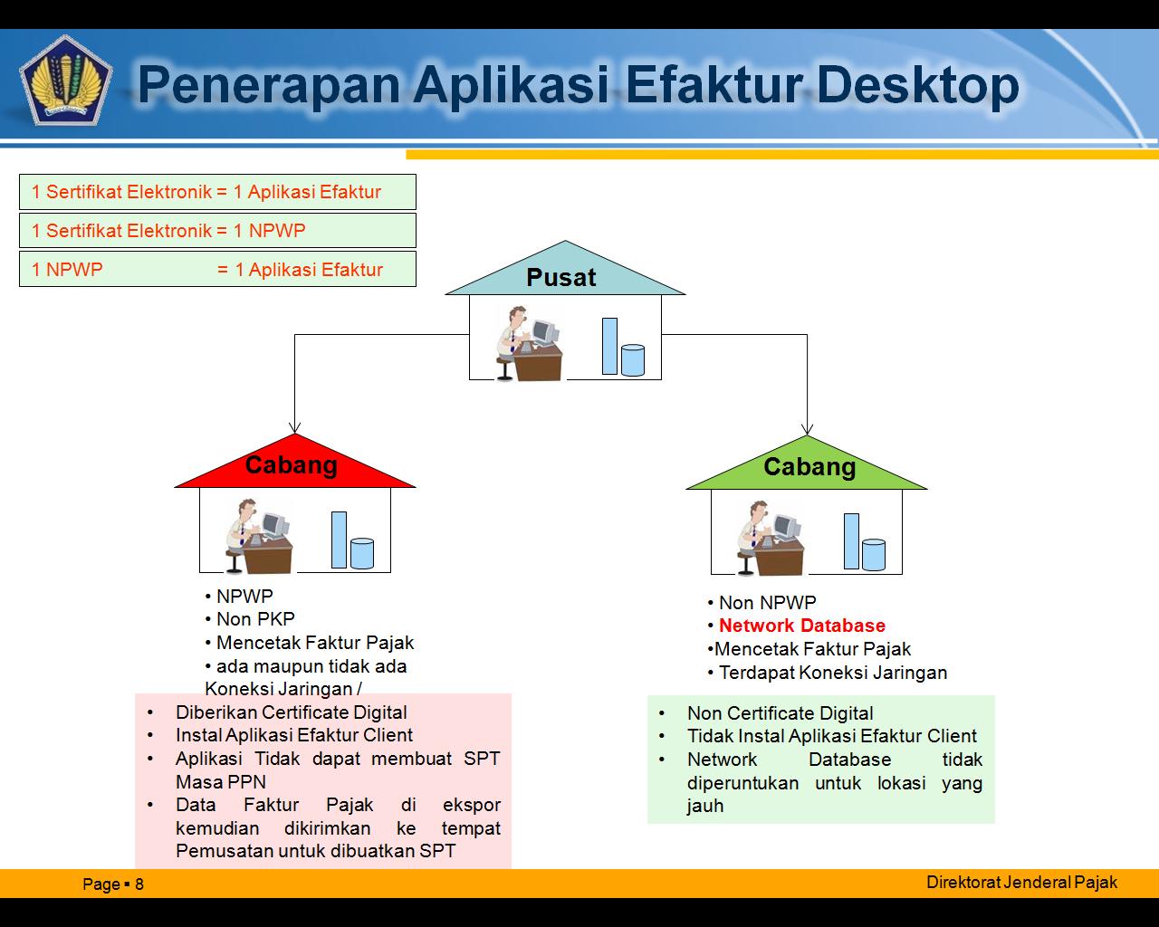Penerapan aplikasi e-faktur desktop