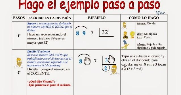 Taquiamila dividir por dos cifras tutorial en papel for Dividir piso en dos