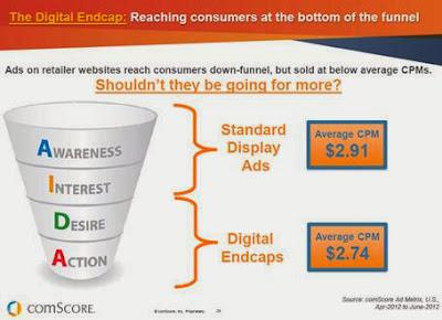 siteadwiki CPM Advertising Rates 2013 photo.
