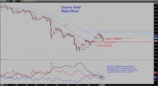 prix de l'or, de l'argent et des minières / suivi quotidien en clôture - Page 3 Chart20130912132922