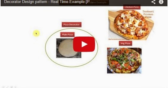 Java ee decorator design pattern real time example pizza for Object pool design pattern java example