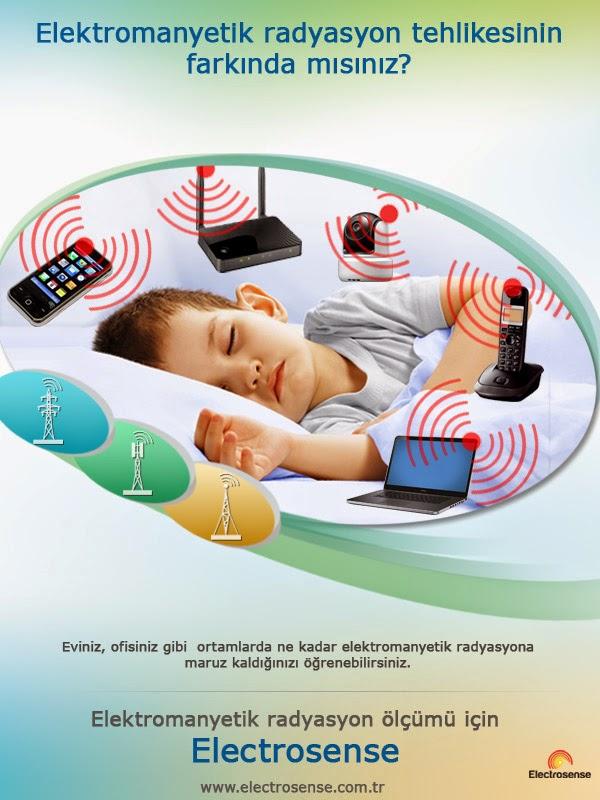 Elektromanyetik Radyasyon