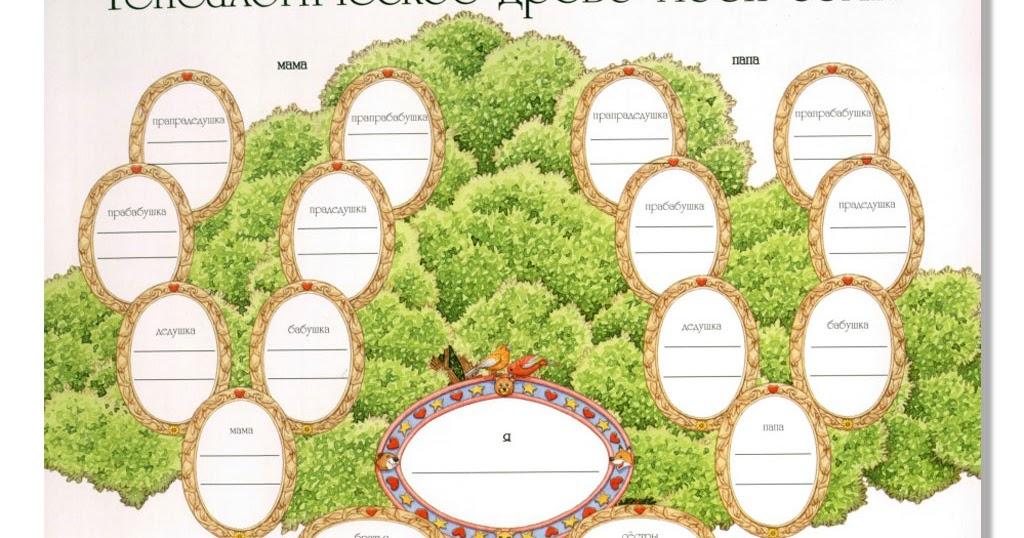 Как сделать генеалогическое дерево для портфолио