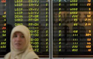 Sejarah Pasar Modal Syariah Di Indonesia