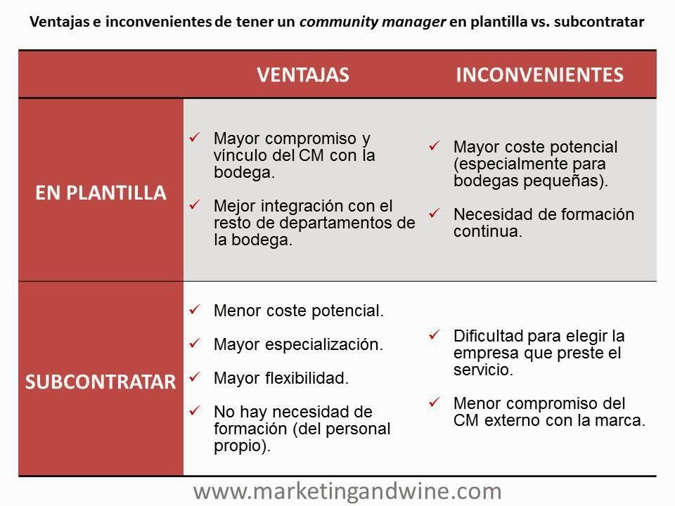 Imagen-Ventajas-Inconvenientes-CM