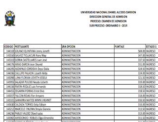 Resultados Ingresantes Examen Admisión UNDAC 2015-I 13 de septiembre
