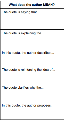 Citing quotes in an essay