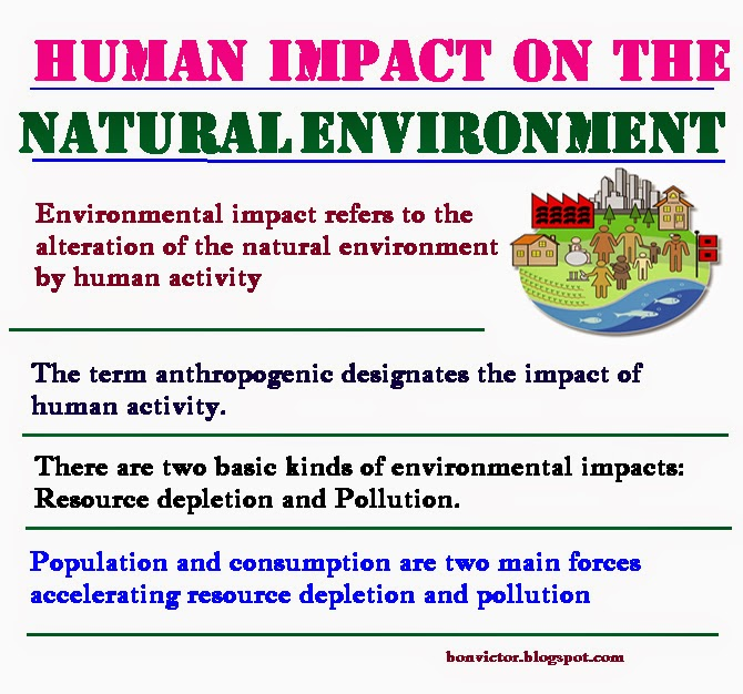 Impact of human activities on natural hazards