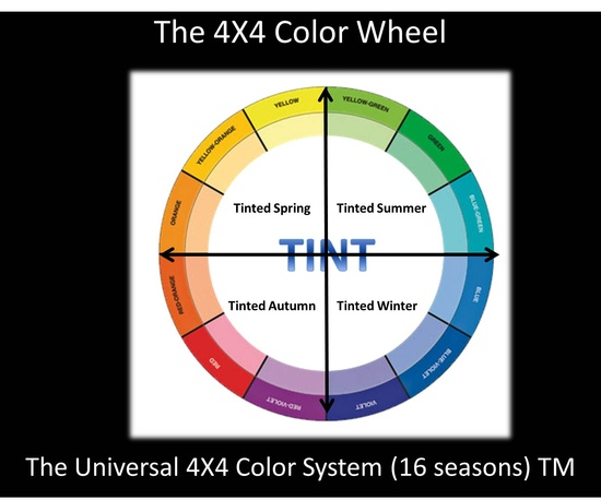 The 4x4 Color Wheel 16 Seasons