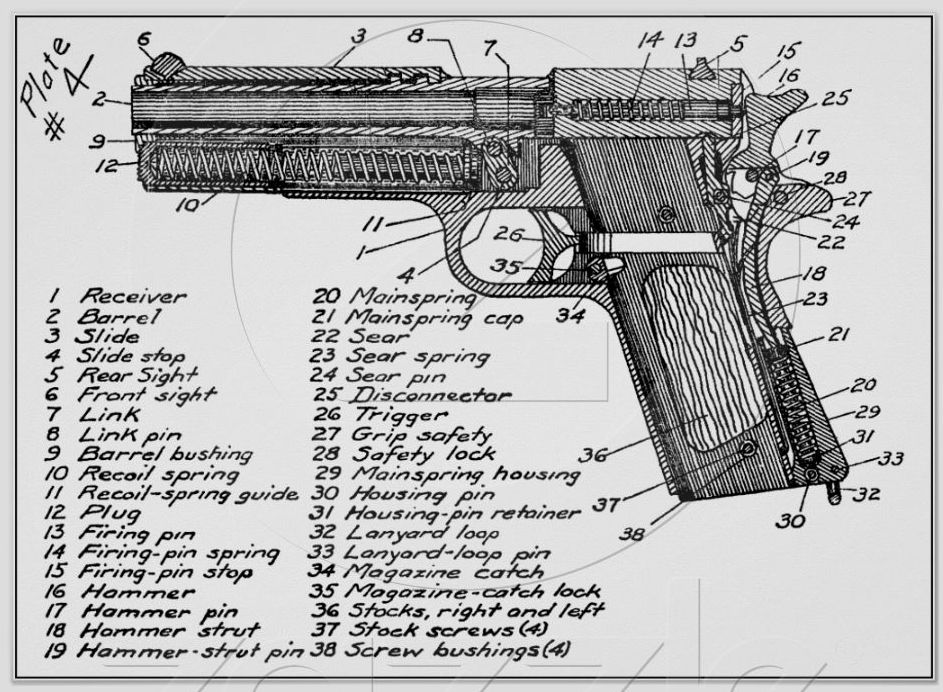 Kimber 1911 Parts Diagram Colt 1911 Parts Diagram