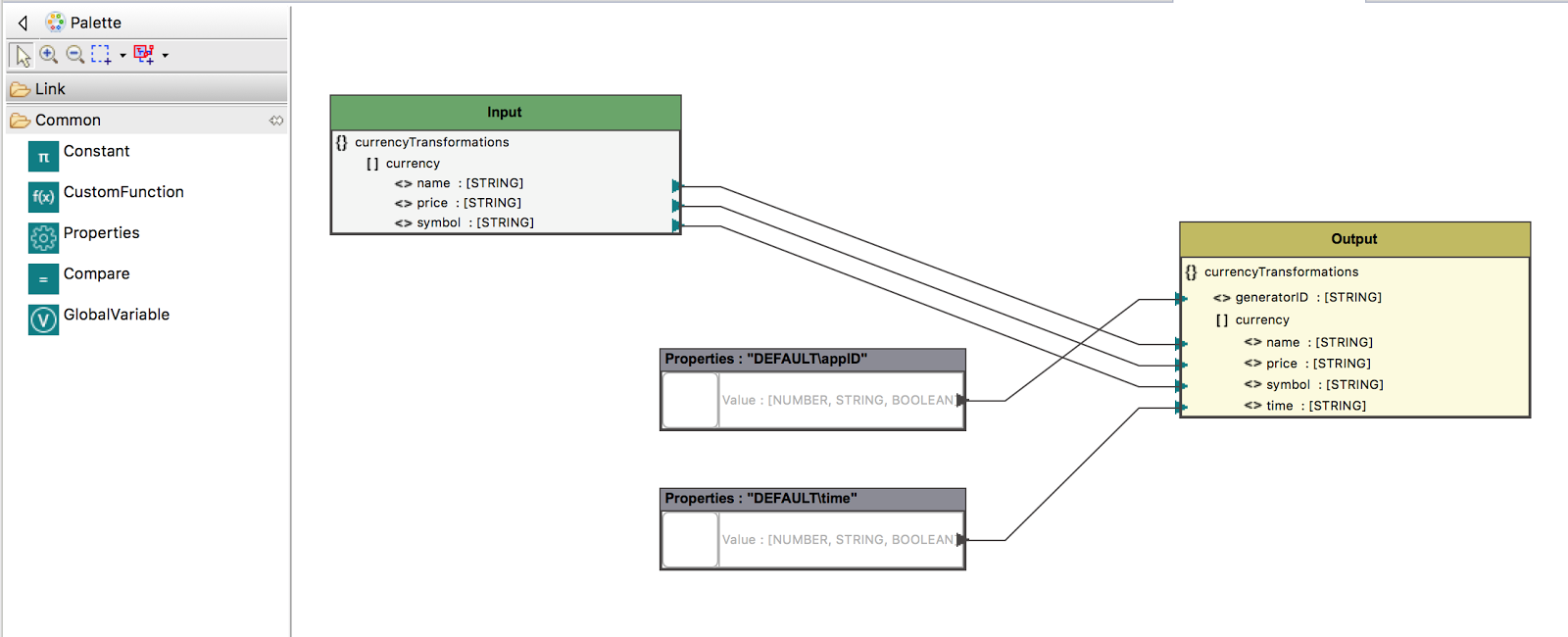 Virajs Blog WSO Data Mapper Properties Operator - Data mapping definition