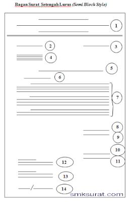 Bagan Surat Setengah Lurus (Semi Block Style)