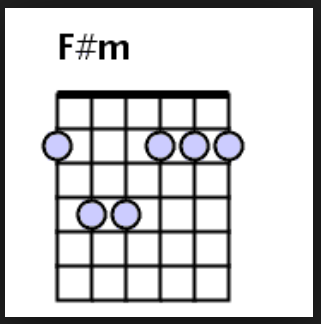 kunci chord F#m