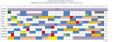 Calendário da EJA - 2011