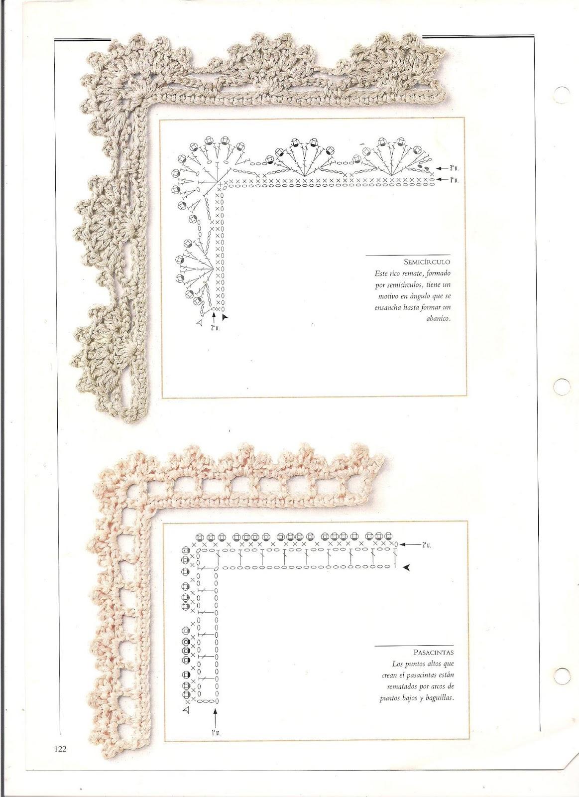 Badulake de ana bordes de ganchillo para mantelitos for Remates a ganchillo