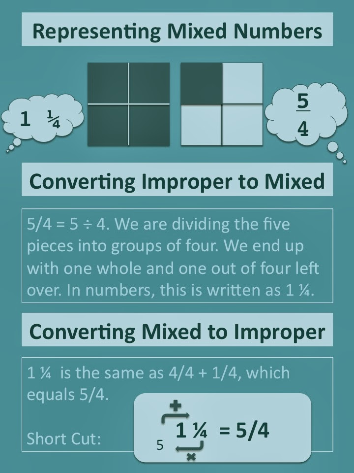 Teaching seriously improper fractions and mixed numbers
