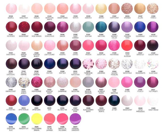 Humanismuyap Shellac Colors Chart