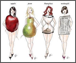 body shapes sketch for blog Embracing Your Body Type: Shopping Tips for Hourglass Figures