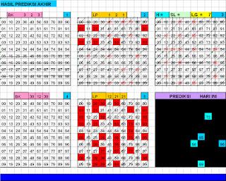 Prediksi Togel Hongkong Kamis 4 July 2013